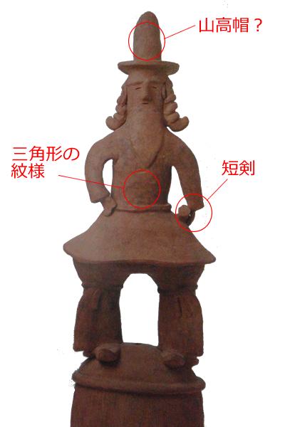 人 埴輪 ユダヤ